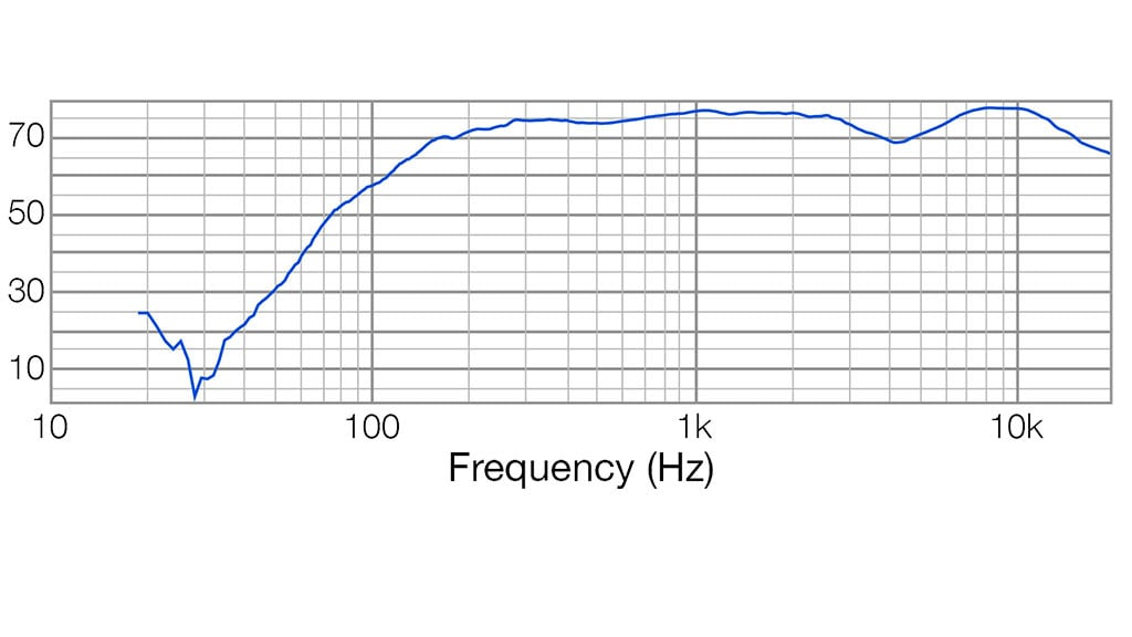 Apt CL4.4 Column array speakers - 125Hz - 20KHz
