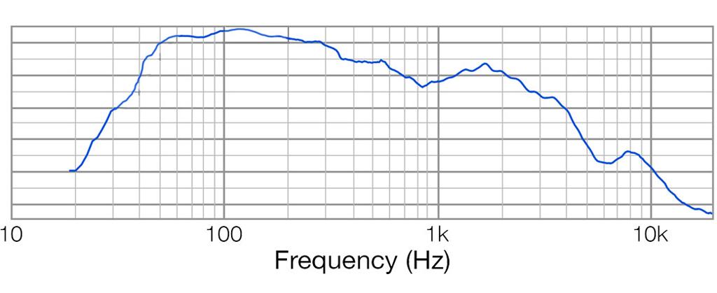 Apt SC-101 - 50Hz - 400KHz