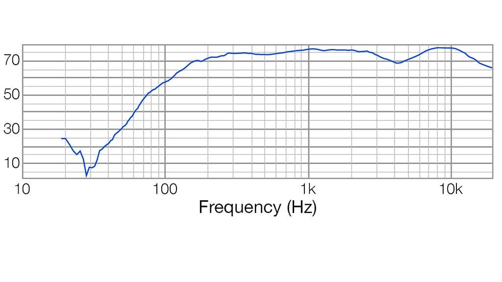 Apt CL4.4 Column array speakers - 125Hz - 20KHz