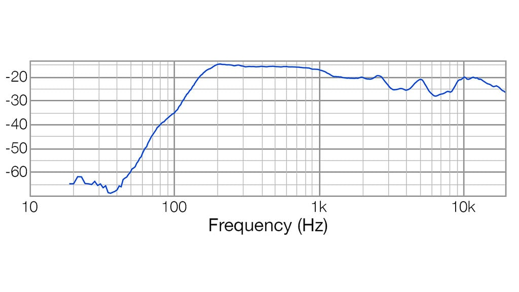 Apt CL8.4 Column array speakers - 125Hz - 20KHz